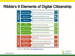 digital-citizenship-education-in-saskatchewan-schools-apfs-2015-21-638